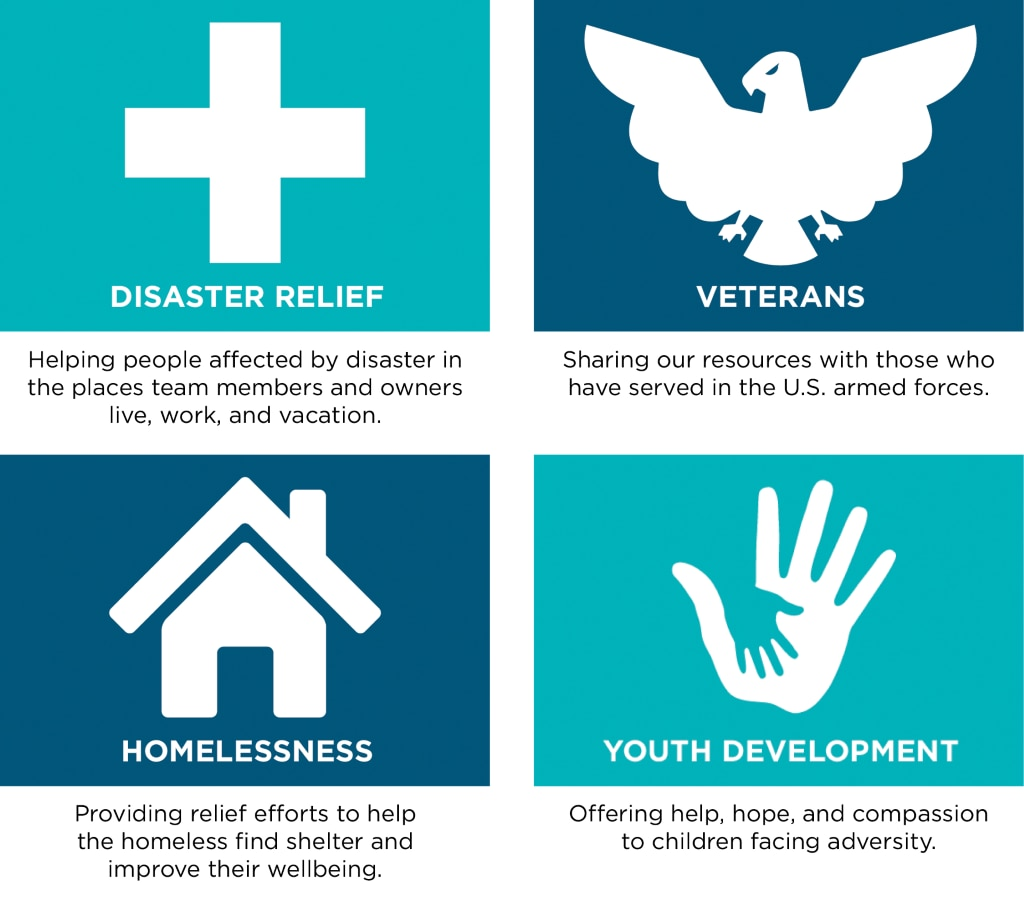 HGV Serves - Our Four Focus Areas: Disaster Relief, Veterans, Homelessness, Youth Development