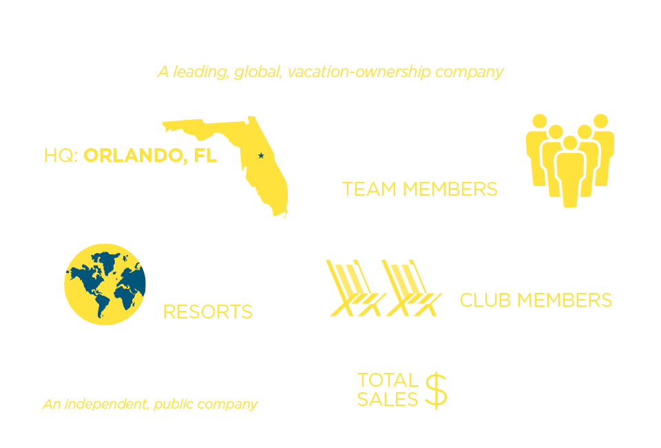 Hilton Grand Vacations Corporate Facts