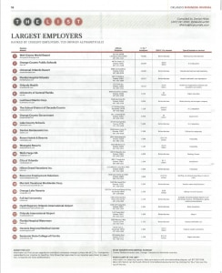 the-list-largest-employers-244x300