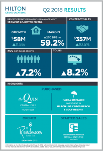 CRP-INFO-13004-Q2-2018-Earnings-Infographic_72dpi-3-205x300