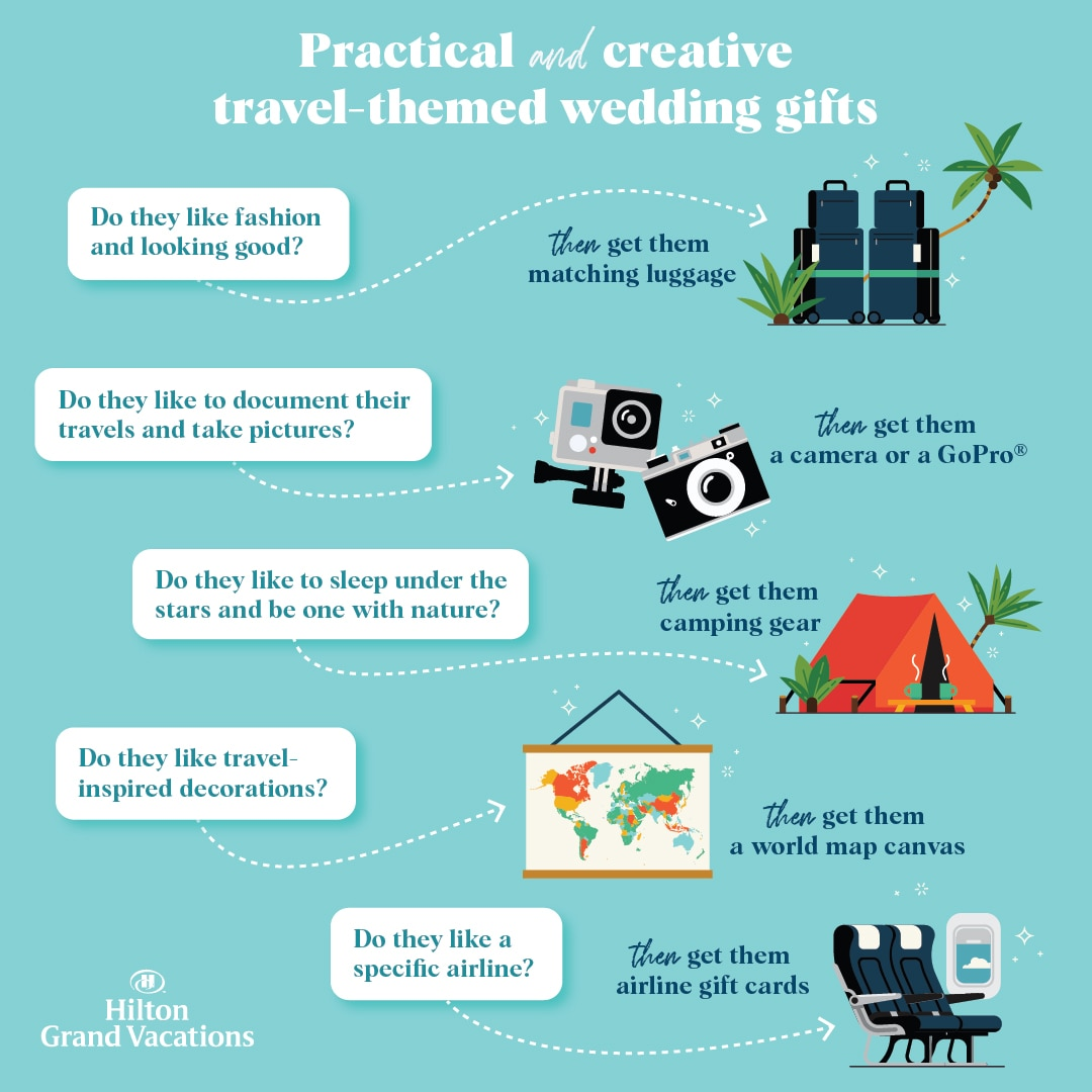 Infographic displaying travel themed wedding registry gifts.