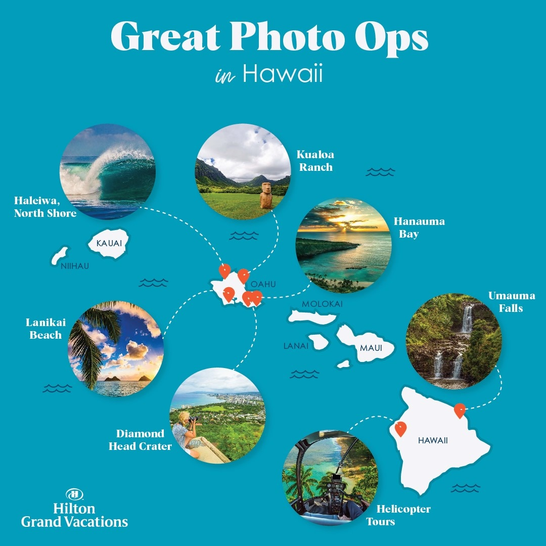 Infographic displaying the best photo-ops in Hawaii.