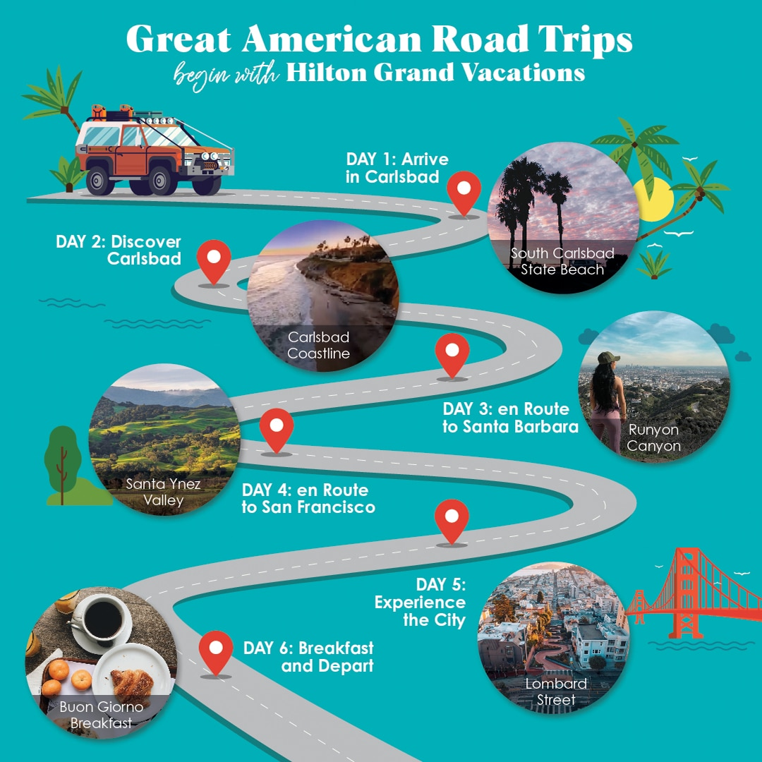 An Infographic of must-see road trip stops along the California Coast.
