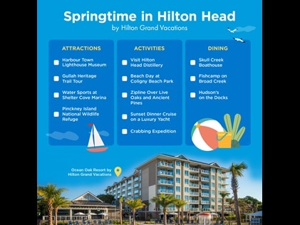 Infographic explaining the fun things to do in springtime in Hilton Head Island, South Carolina.