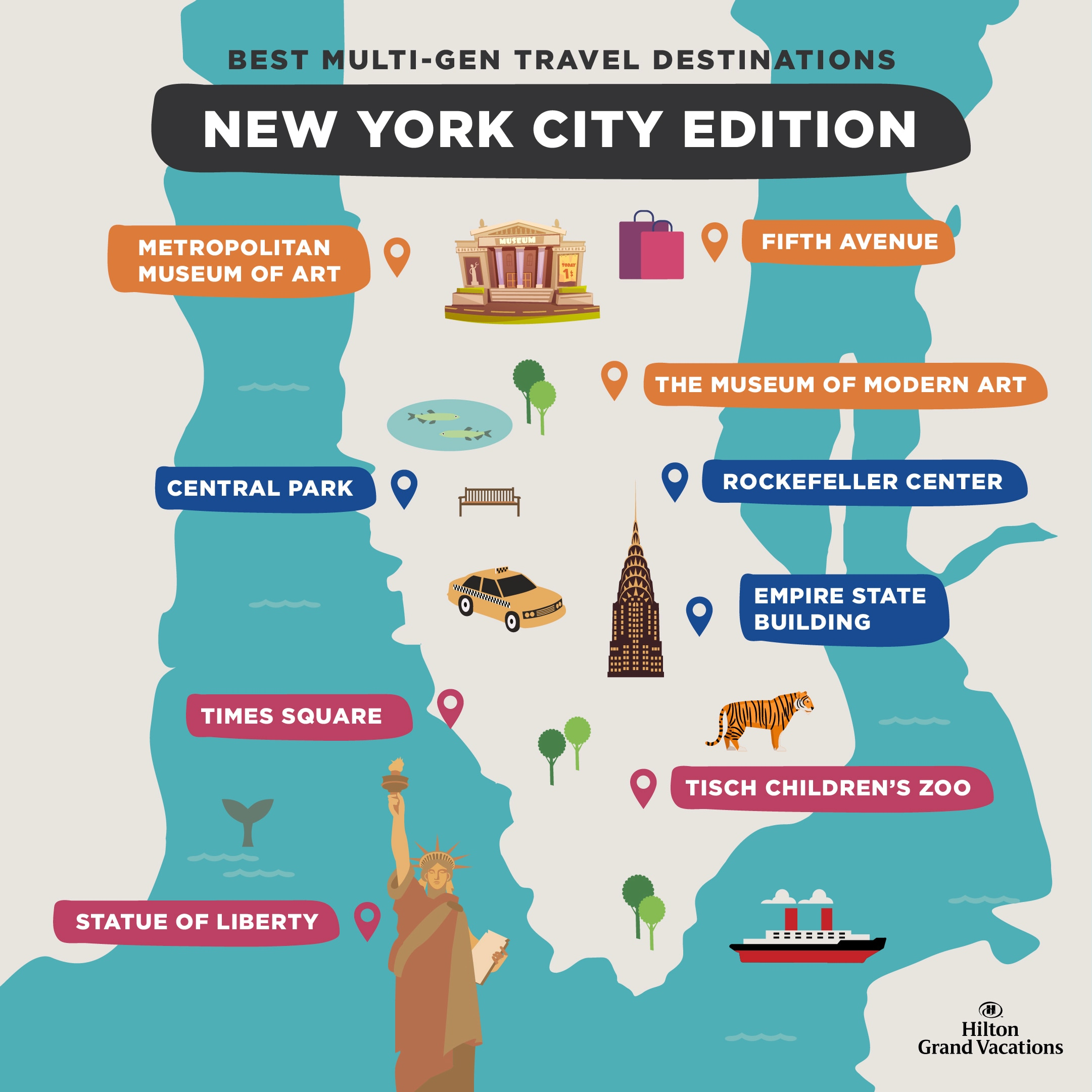 Infographic map of  best things to do in New York City.