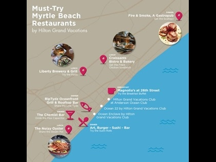 Infographic map illustrating the best restaurants in Myrtle Beach, South Carolina.