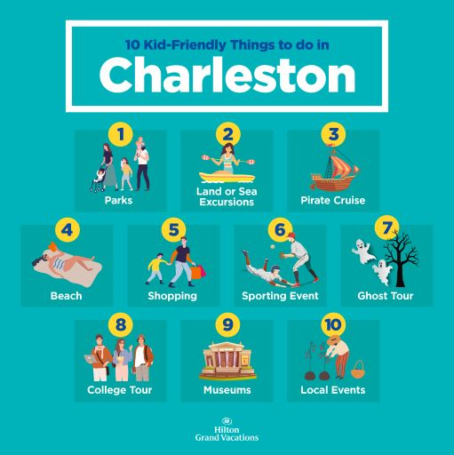 Infographic explaining kid-friendly things to do in Charleston, South Carolina.
